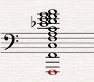 F harmonic series