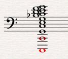 C harmonic series
